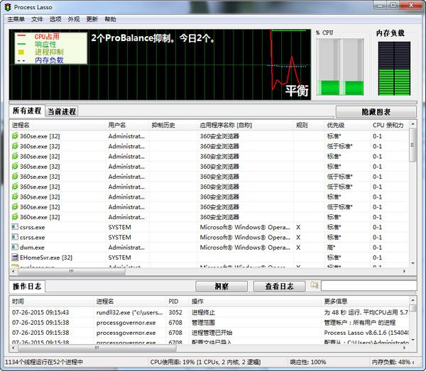 processlasso(cpu优化工具)